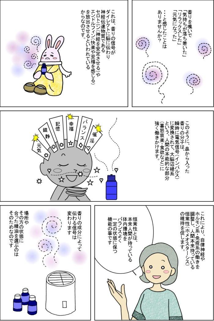 香りと脳の関係